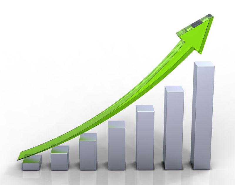 Crescimento da faturação em 35%